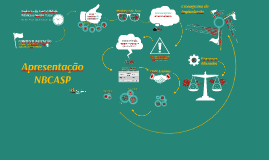 Copy of Projeto NBCASP - proposta