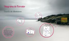 Diagramas de Forrester