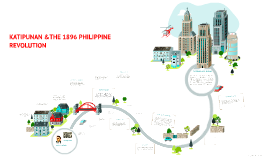 Copy of KATIPUNAN &THE 1896 PHILIPPINE REVOLUTION