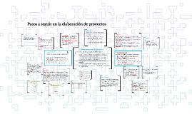 Copy of Pasos a seguir en la elaboración de proyectos