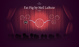 Copy of Copy of Fat Pig by Neil LaBute
