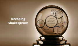 Decoding Shakespeare