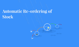 Automatic Re-ordering of Stock