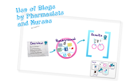 Use of Blogs by Pharmacists and Nurses
