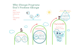 Why Change Programs Don't Produce Change
