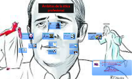 Ámbitos de la ética profesional