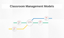 Classroom Management Models