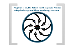 Role of the Therapeutic Alliance in Psychotherapy and Pharmacology Outcome