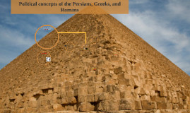 Poltical concepts of the Persians, Greeks, and Romans