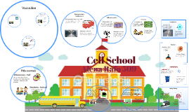 Cell School
