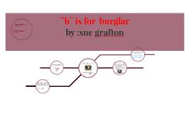 ``b`` is for  burglar