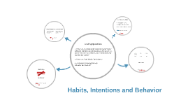 Habits, Intentions and Behavior