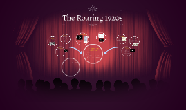 The Roaring 1920s