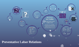 Preventative Labor Relations