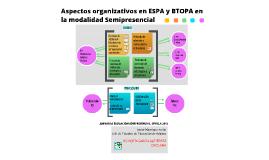 Copy of Aspectos organizativos en ESPA y BTOPA en la modalidad Semip