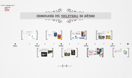 Cronología del Volleyball en México