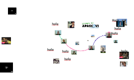Copy of Prezi Clase