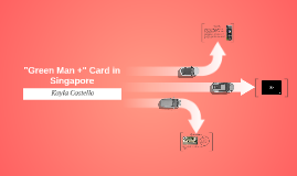 """Green Man Plus"" Cards in Singapore"