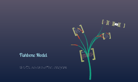 Copy of Ishikawa's Fishbone Model