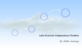 Latin American Independence Timeline