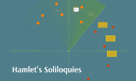 Copy of Hamlet's Soliloquies