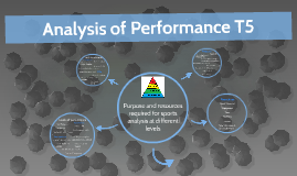 Overview of levels of performance and resources
