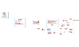 Cópia de 2 - FAG Economia das Organizações