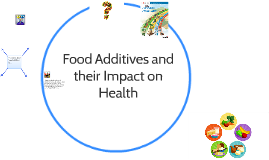 Copy of Food Additives and their Impact on Health