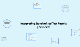 Interpreting Standardized Test Results