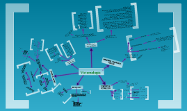 Copy of Victimología