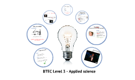 BTEC level 3 intro lesson