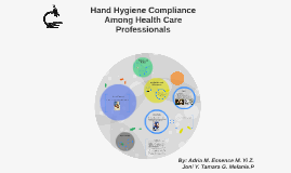 Hand Hygiene Compliance Among Health Care Professionals