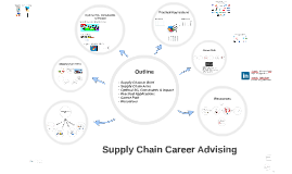 Supply Chain Career Advising