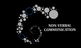 NON-VERBAL COMMUNIVATION