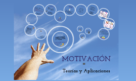 Copy of MOTIVACION