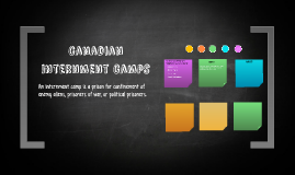 canadian interment camps