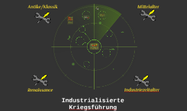 Industrialisierte Kriegsführung Zwischenbericht