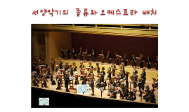 Copy of 서양의 악기 및 오케스트라 배치