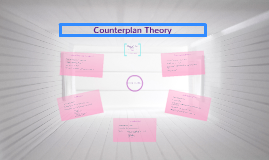 Counterplan Theory