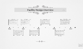 Facility Design Overview