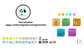 Copy of Post-education: integration and opportunities