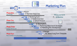 Copy of Marketing Planning