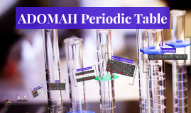 ADOMAH Periodic Table By Julie McGreevy On Prezi