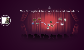 Mrs. Strength's Classroom Rules and Procedures