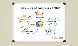 Master's application Interview at BGF
