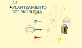 Copy of 2.2 PLANTEAMIENTO DEL PROBLEMA