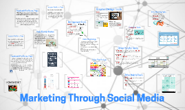 Copy of Marketing Through Social Media
