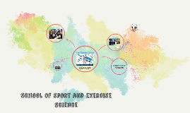 School of sport and exercise science guide