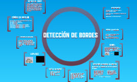 Copy of Copy of Detección de Bordes Matlab