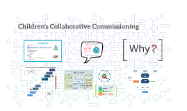 Childrens Collaborative Commissioning